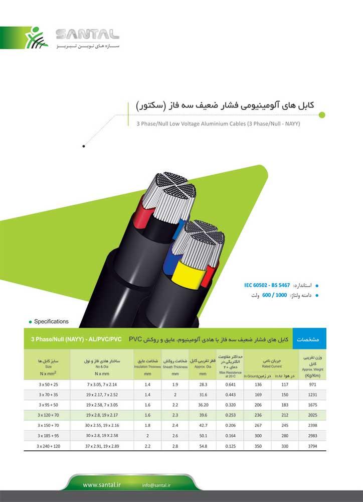 کابل آلومینیومی فشار ضعیف سه فاز (سکتور)